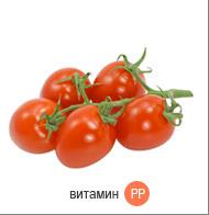 Витамин РР